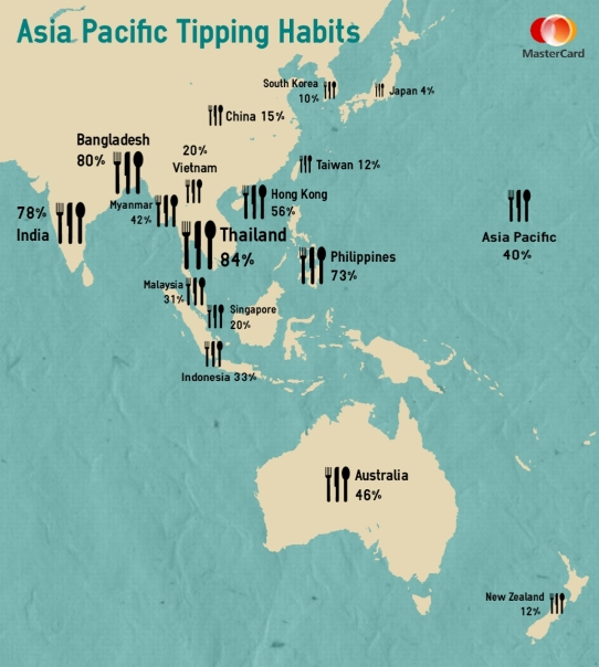 Asia Pacific Tipping Habits Infographic 5