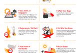 MasterCard GDCI Infographic FINAL
