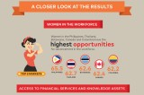 Infographic - Mastercard Index of Women Entrepreneurs 2017 (Mar 3)-page-001