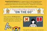 Flickr Photo: Infographic: MasterCard and Syniverse Deliver Peace of Mind for Mobile Users