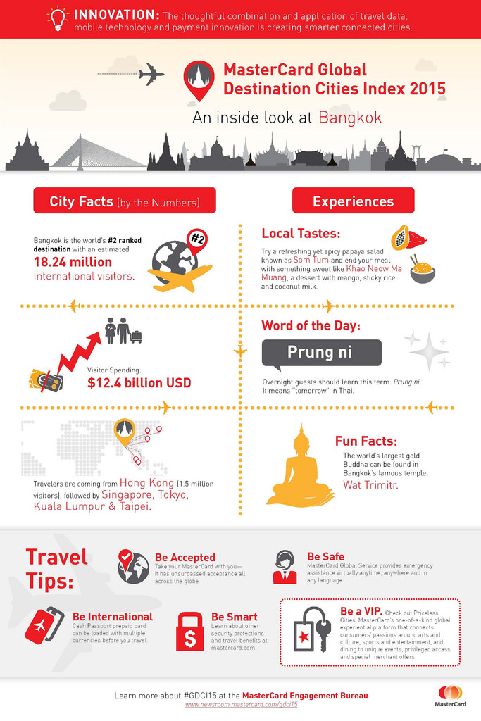 Flickr Photo: Infographic: What You Need to Know About Bangkok