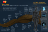 Infographic - Payment Security Innovations_FRANCE-01