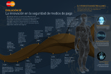 Infographic - Payment Security Innovations_SPAIN-01