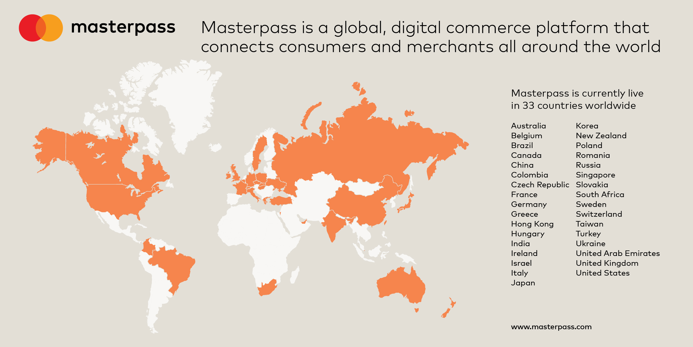 Masterpass_33 countries_new