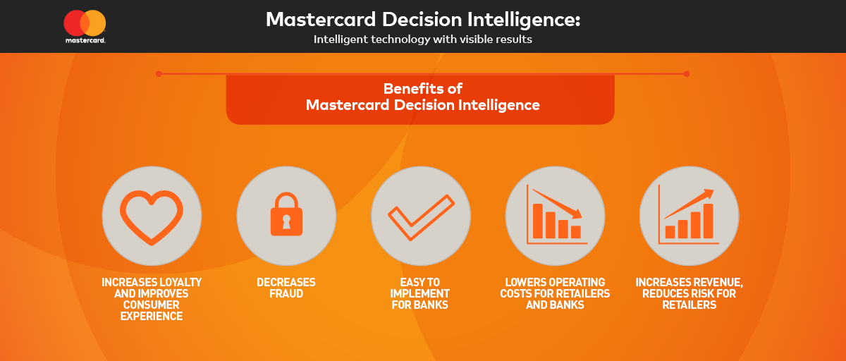 benefits-of-mastercard-decision-intelligence