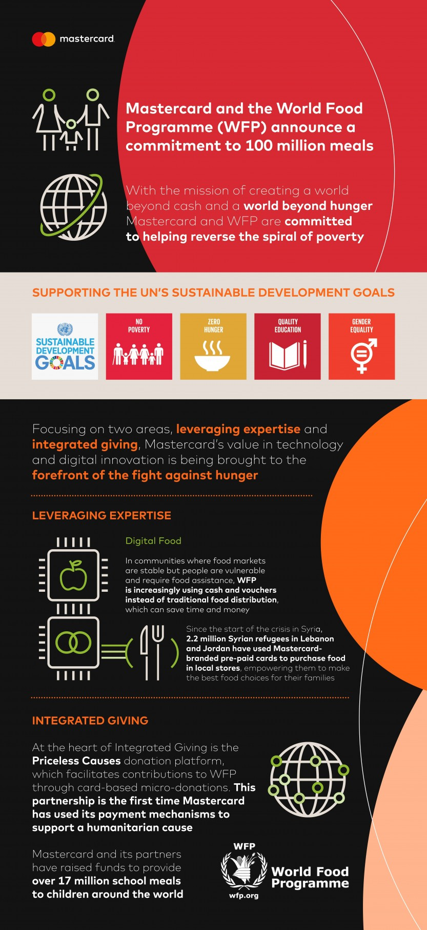 MAS_17_005_World_Food_Programme_Infographic_final-min-min(1)