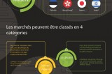 Mastercard_DEI_Infographic_Final-page-001