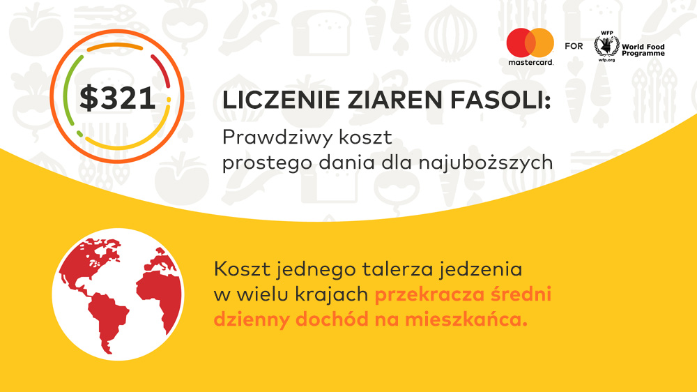 WFP_Mastercard_World_Food_Day_grafika1
