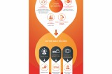 FR Infographie - Mastercard - DSP2