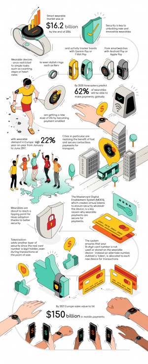 Mastercard Wearables Toolkit Jan 2018_Infographic APPROVED