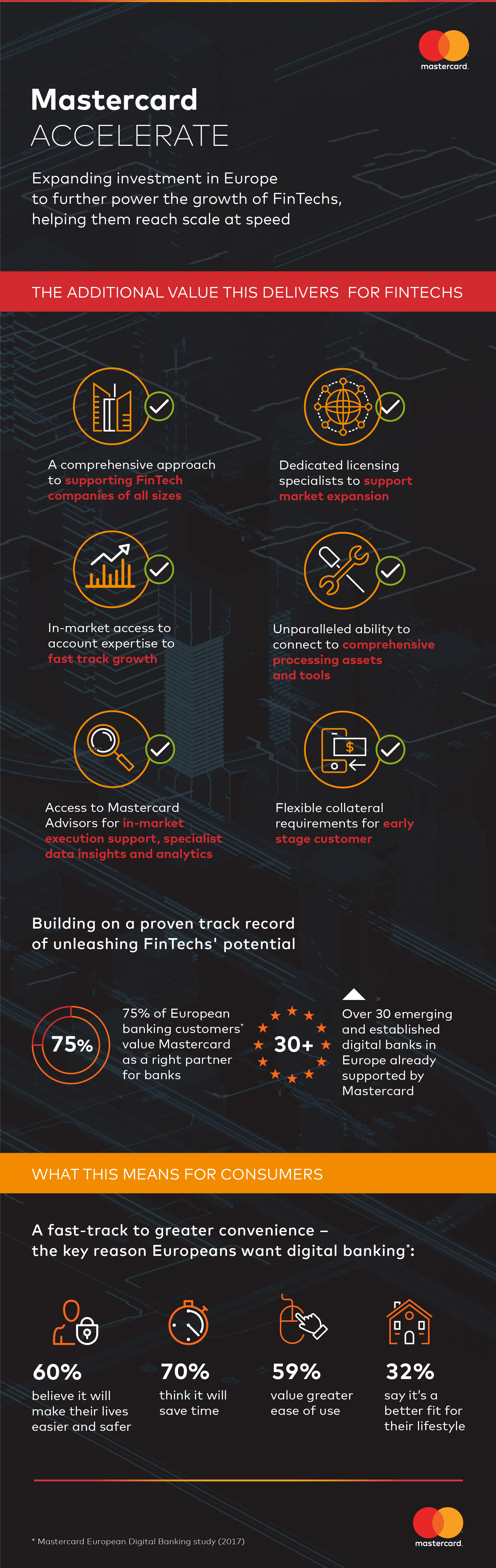 Mastercard_Conference_InfoGraphic_v5-01 (1)