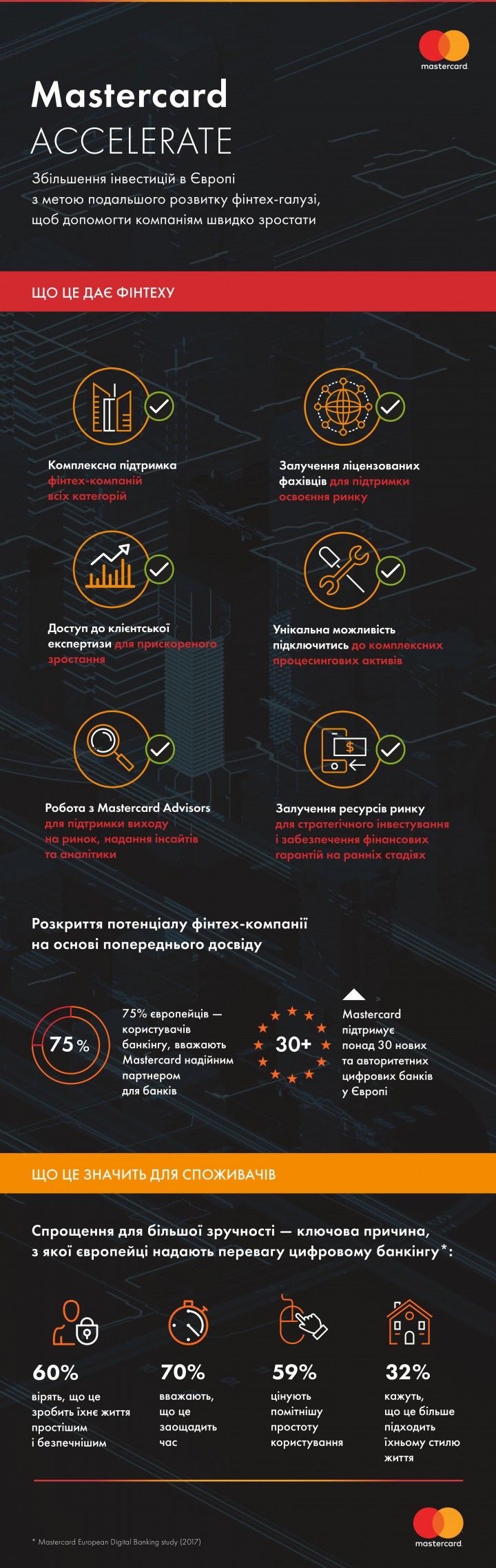 Mastercard_Accelerate_Infographic_ua-converted