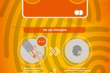 Mastercard_Biometric_Card_2017_infographic_ua