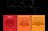 Mastercard_GlobalDestination_Cities_Index_2017-Infographic_ua