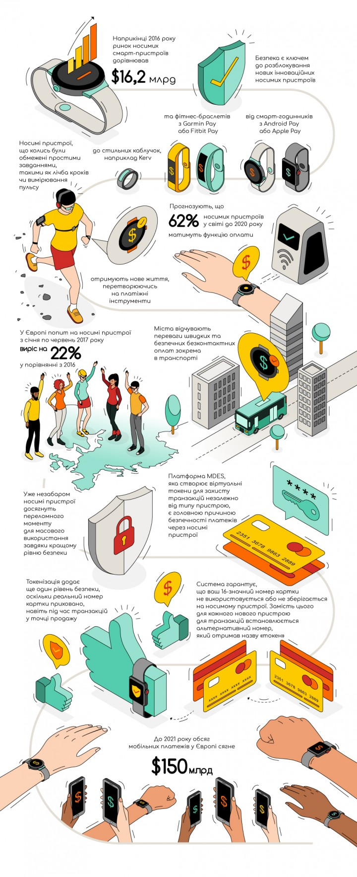 Mastercard_Wearables_Toolkit_Jan_2018_Infographic_UA