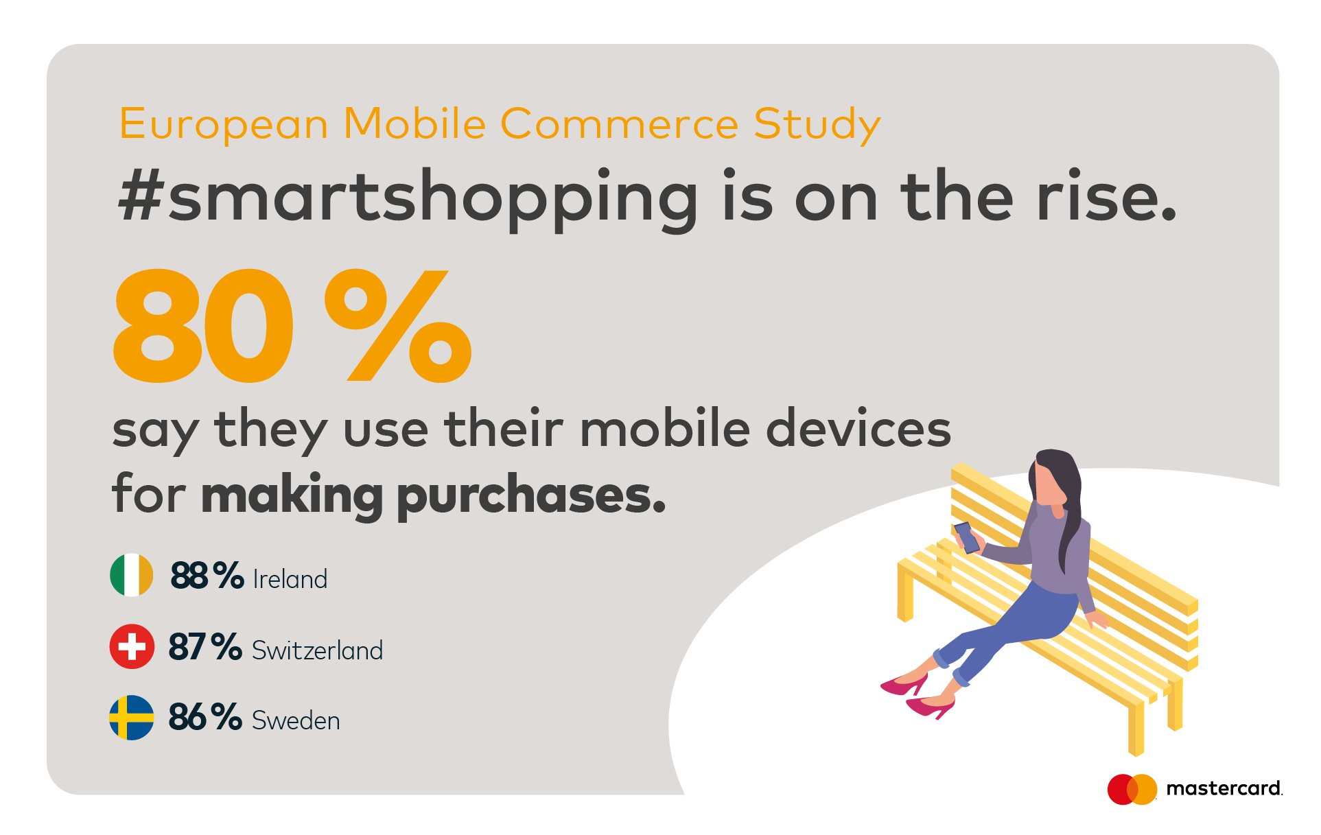 mobile commerce2