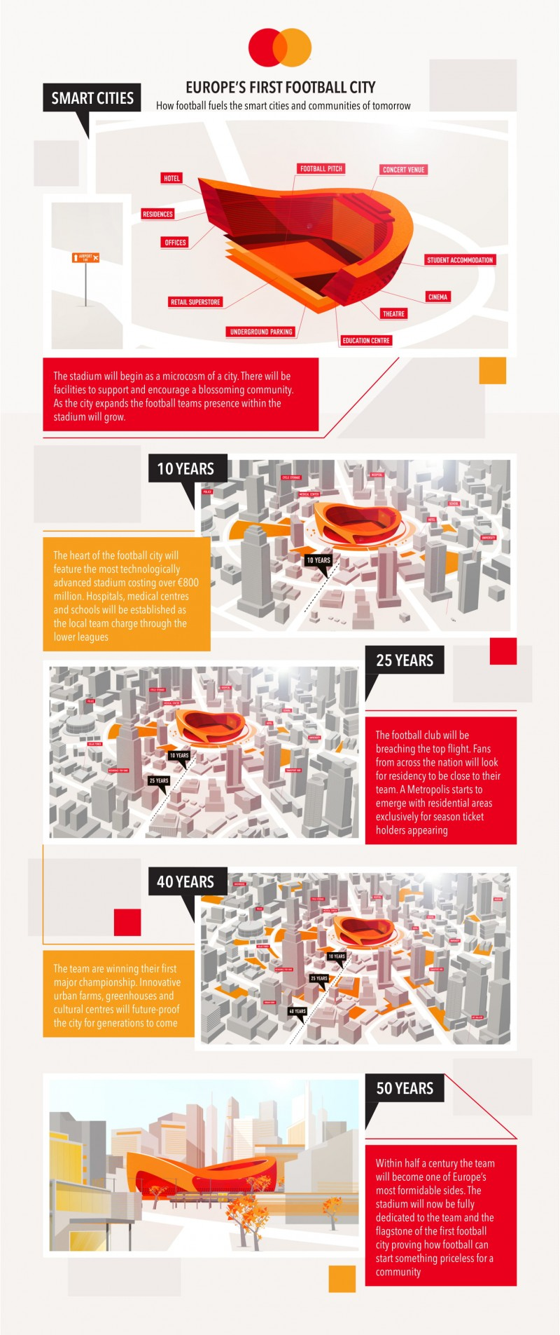 Mastercard_Infographic-1[1]