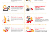 Flickr Photo: MC_GDCI_Infographic_FR_apply (1)