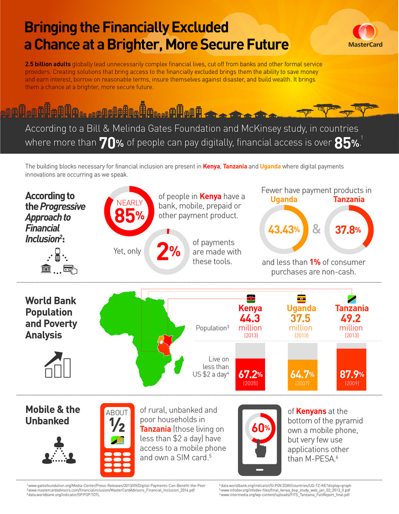 Flickr Photo: INFOGRAPHIC: Financial Inclusion for East Africa