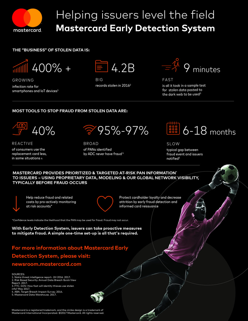 Flickr Photo: Mastercard Early Detection System Infographic