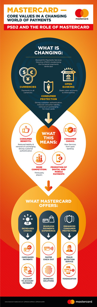 Flickr Photo: Mastercard - core values in a changing payments world