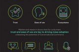 Flickr Photo: Conversational Commerce Infographic