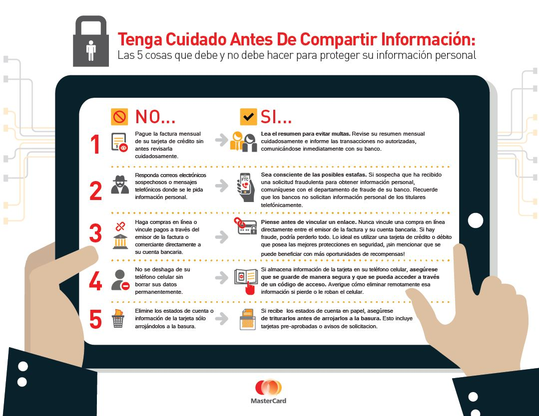 Safety & Security Infographic Spanish