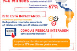Going Digital Infographic Por