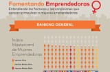 mujeres emprendedoras cover