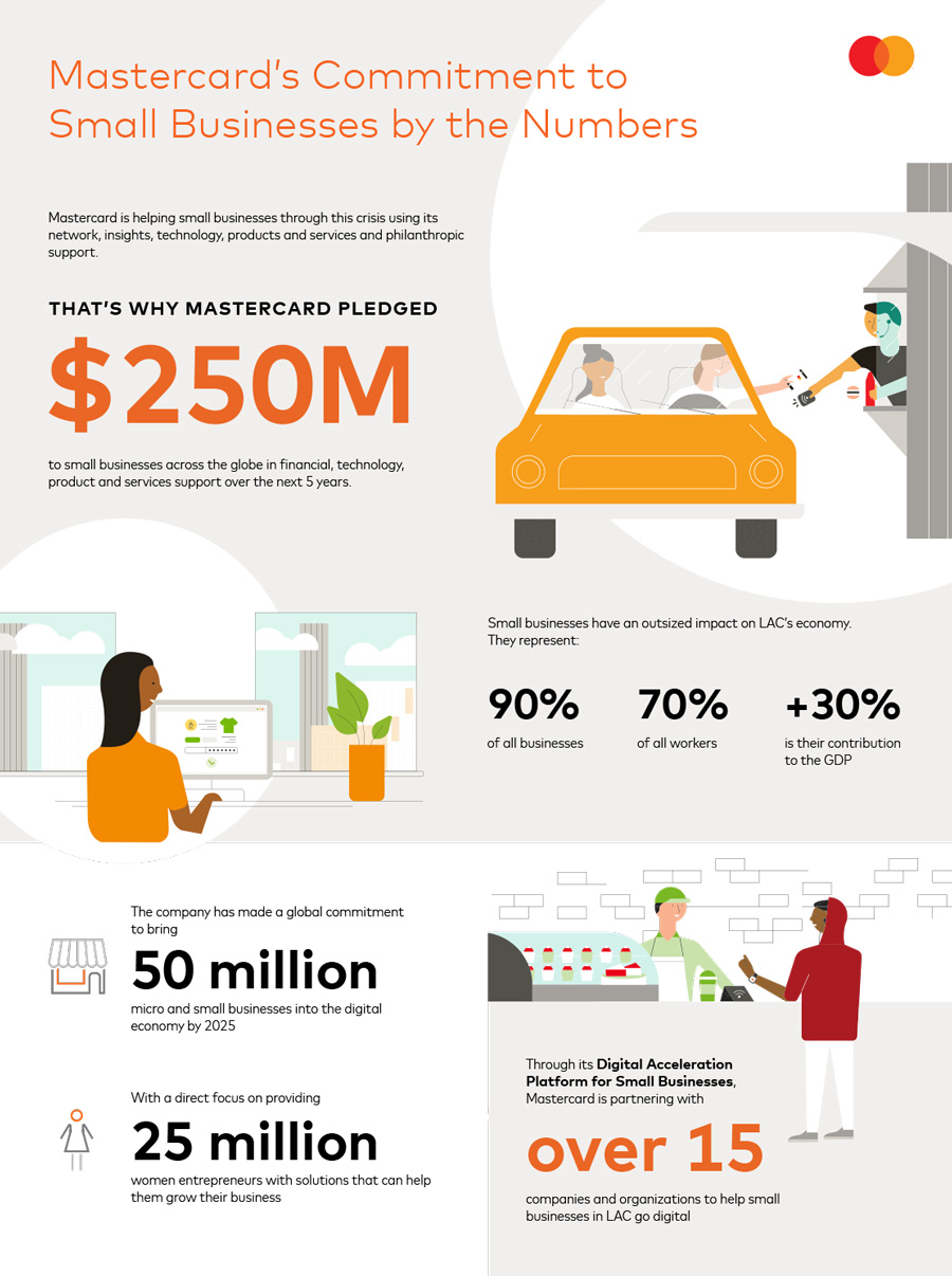 Commitment-to-Small-Businesses_infographic_ENG