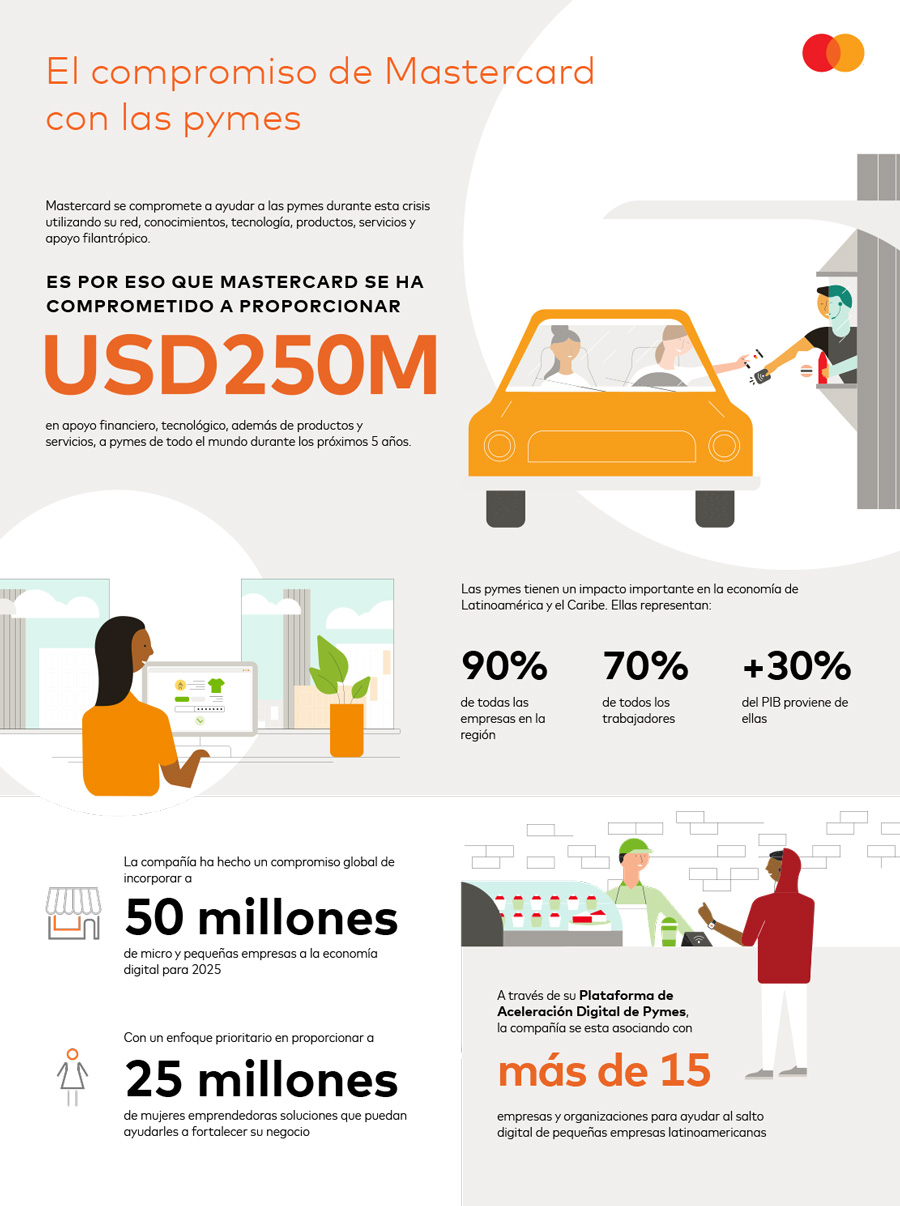 Commitment-to-Small-Businesses_infographic_SPA