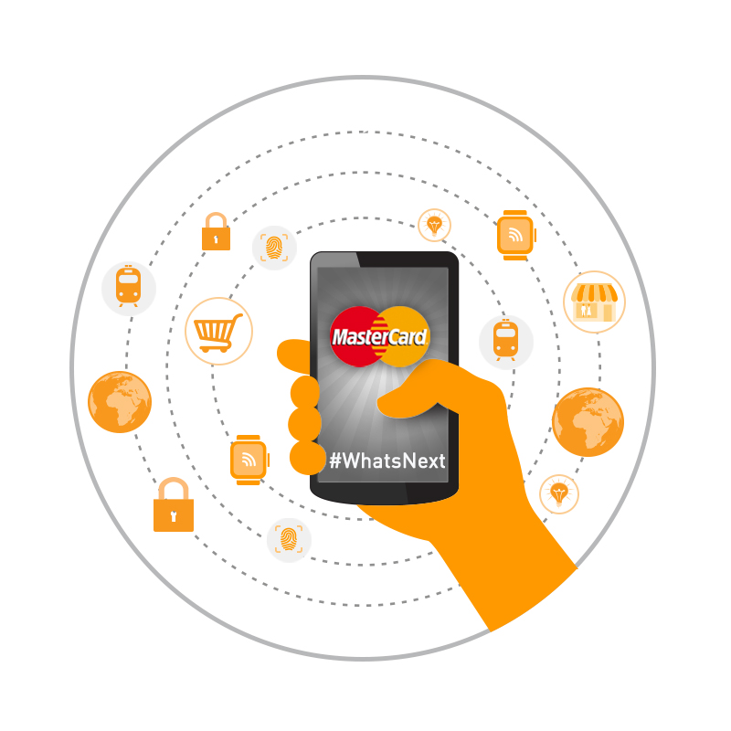 What's Next: Digital Payments can Empower Women