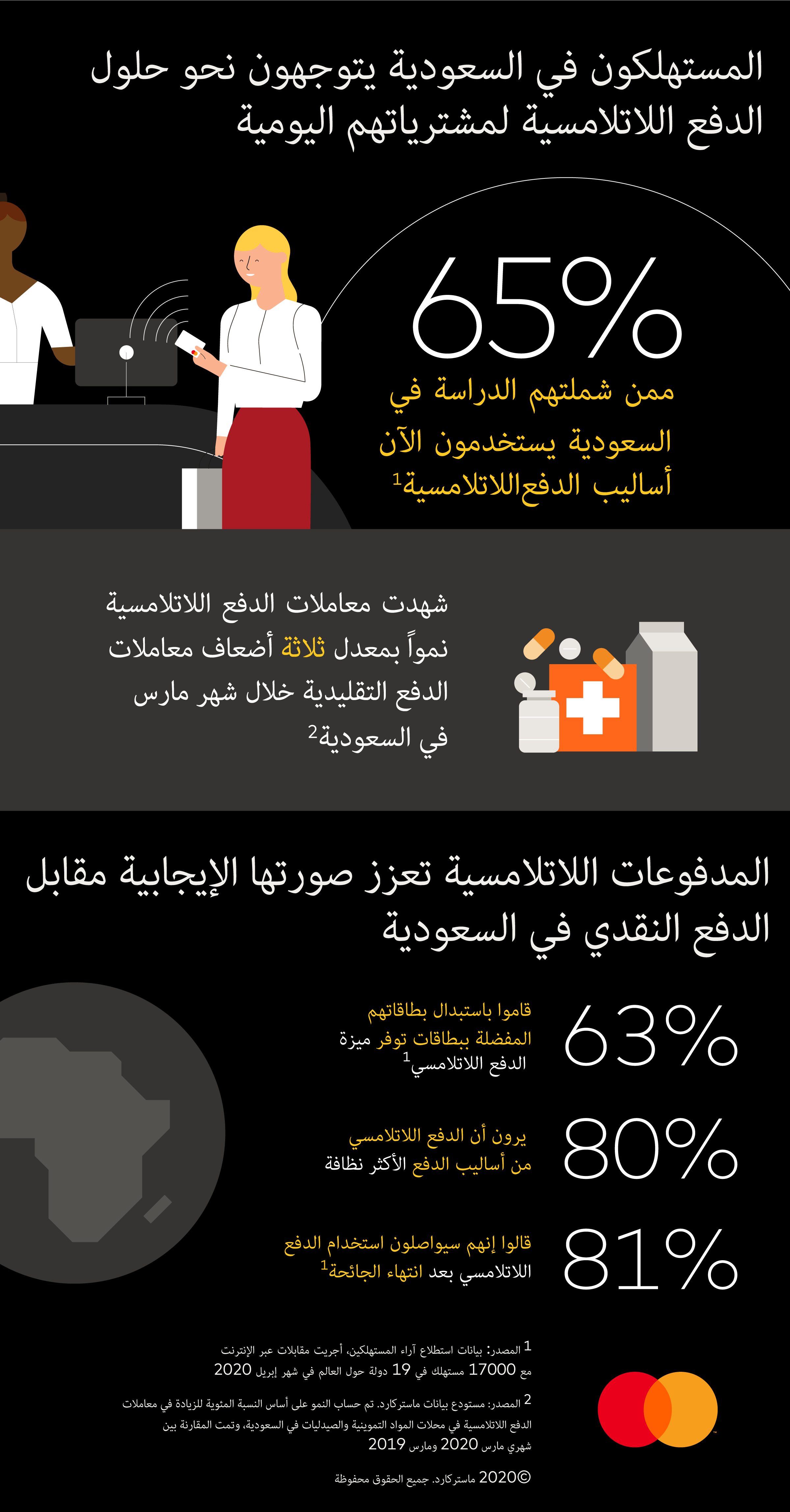 Contactless_Infographic-KSA_ARABIC