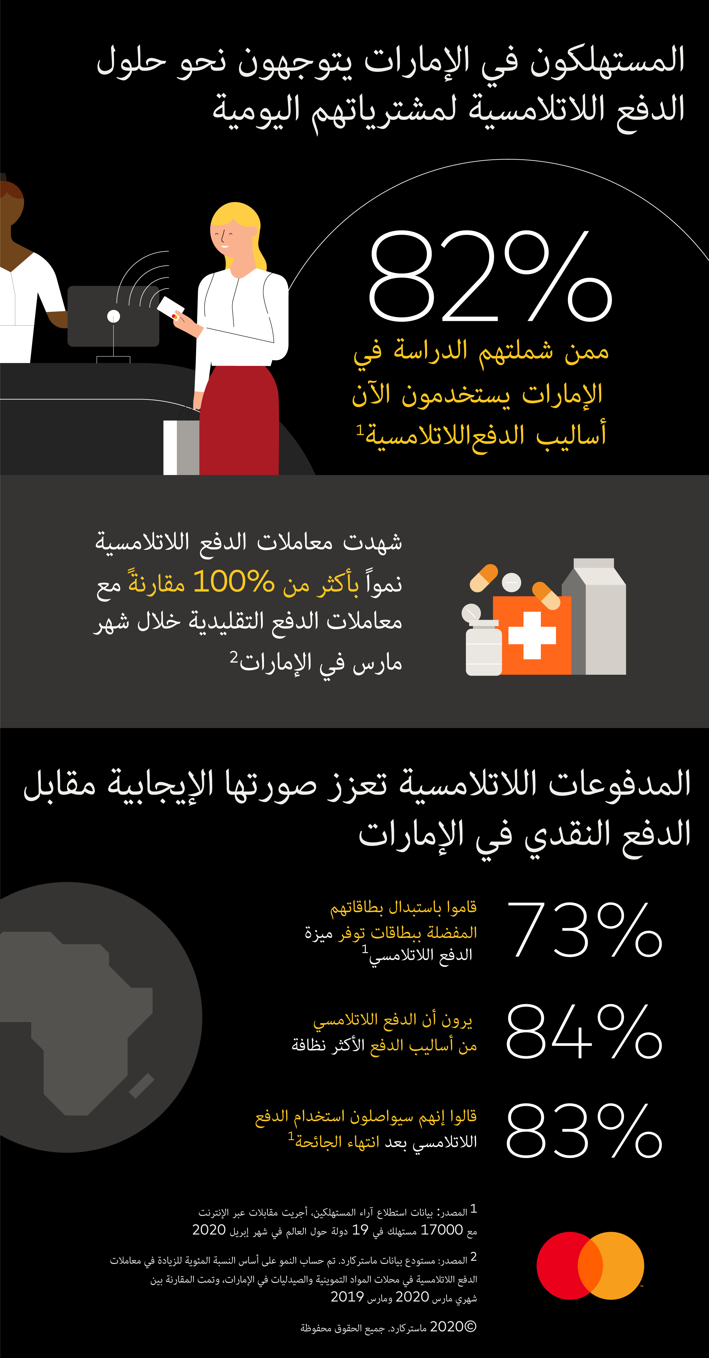 Contactless_Infographic-UAE_Arabic