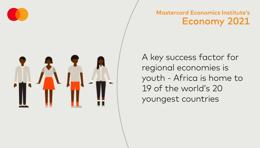 Mastercard Economy 2021 highlights-6