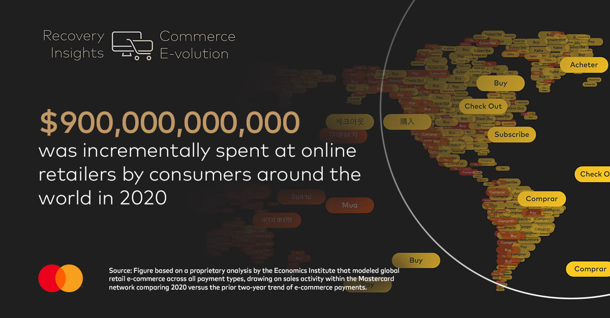 Mastercard Recovery Insights - 1
