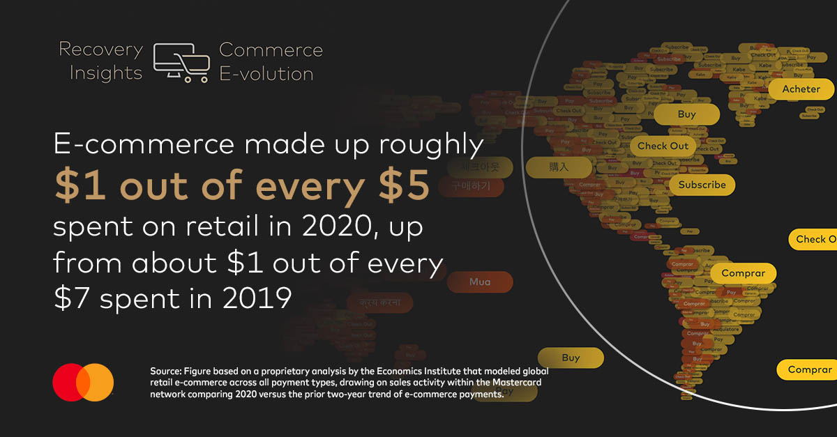 Mastercard Recovery Insights - 2