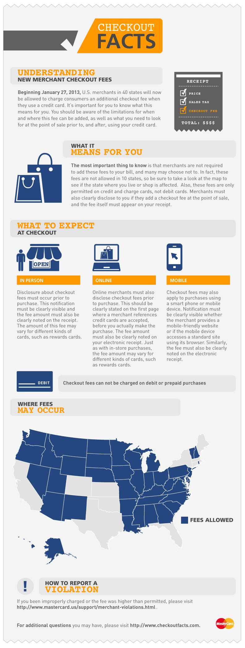 Infographic on checkout fees when using a credit card