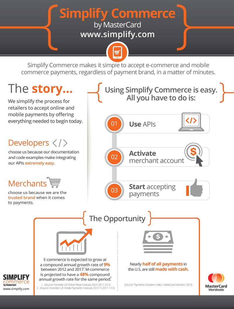 MasterCard Launches Simplify Commerce for Online and Mobile Payments