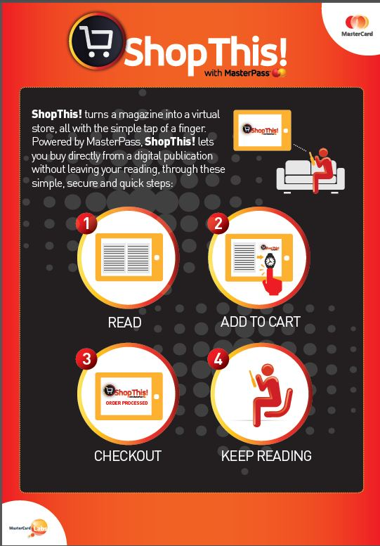 ShopThis Infographic
