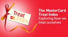 MasterCard Treat Index