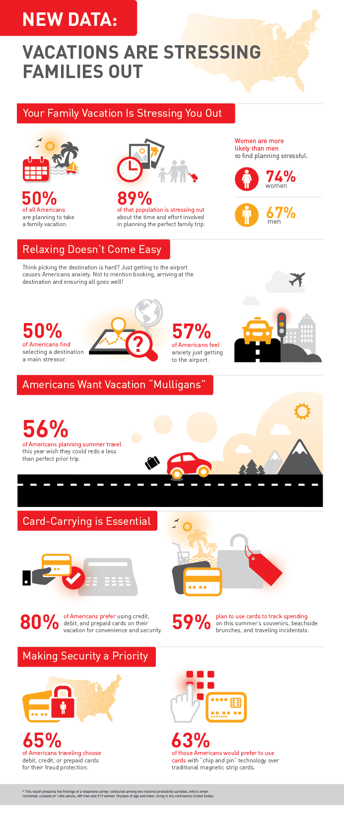 MasterCard_Travel_Infographic5