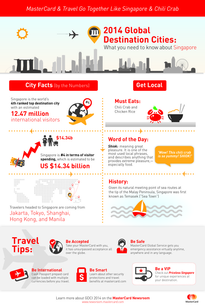 issue in singapore tourism industry pdf