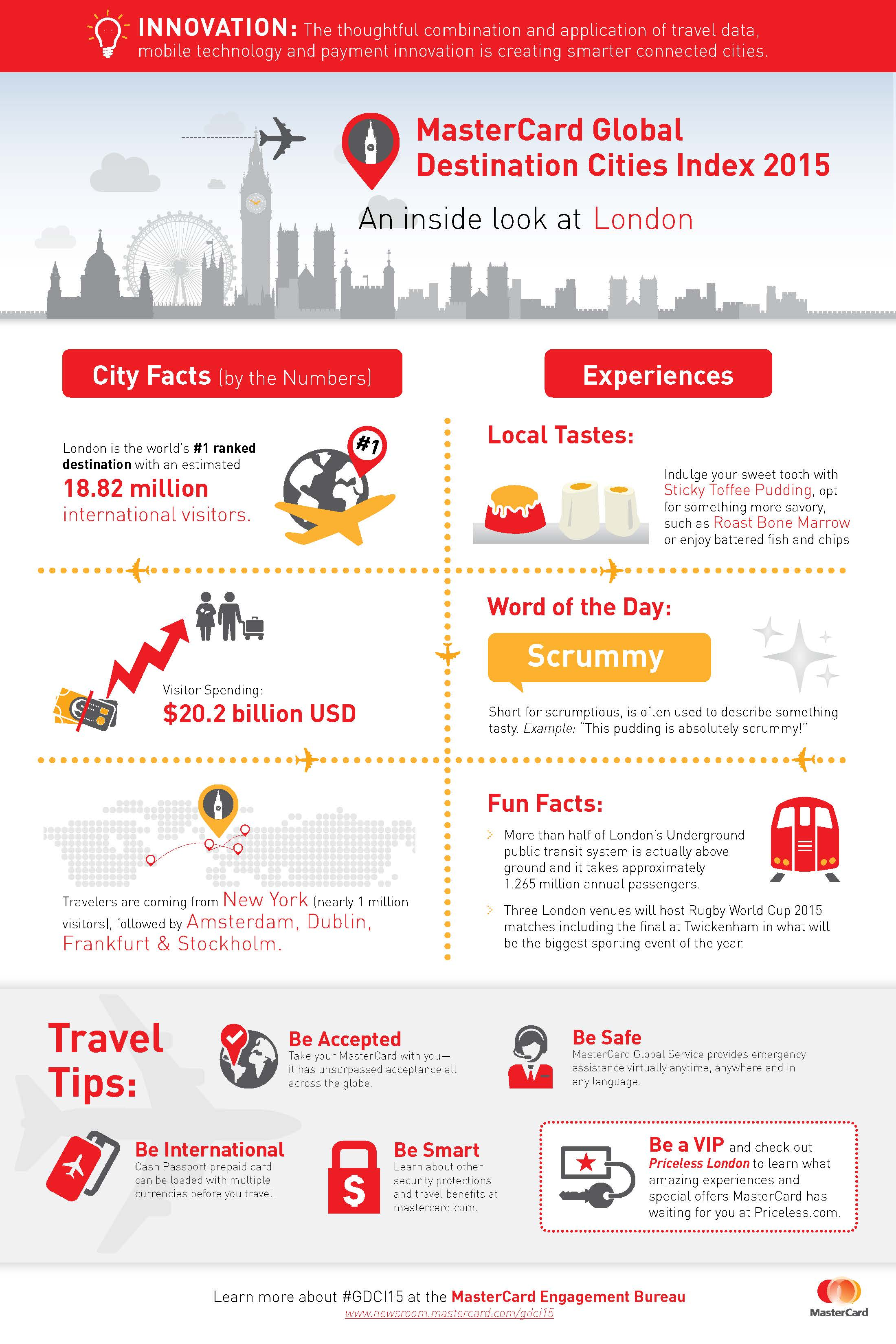 Infographic: What You Need to Know About London   Global Hub