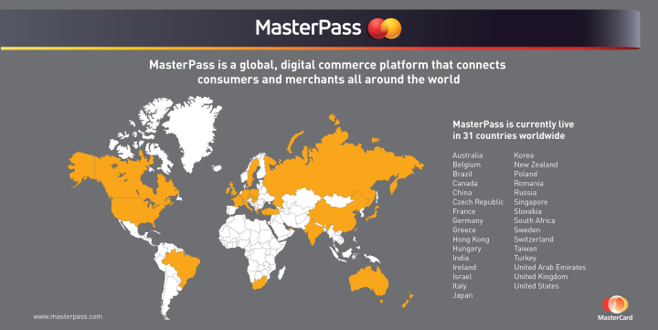 MasterPass_31 Countries