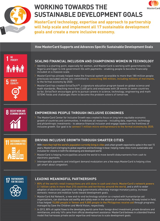 MasterCard_UN_Sustainable Development Goals_1