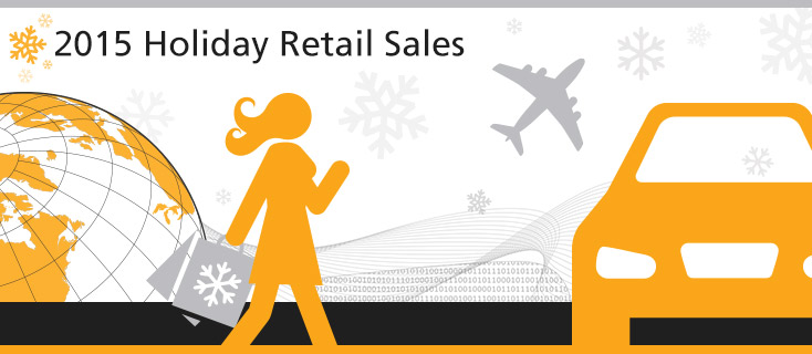 A Happy Holiday Season for Retailers: U.S. Retail Sales Rose 7.9% This Year