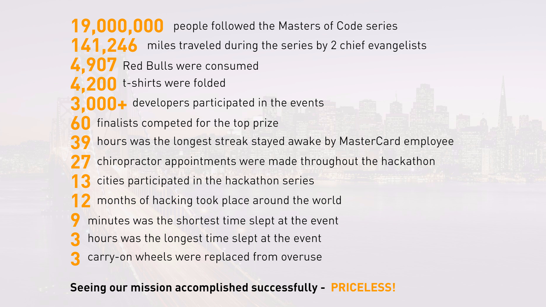 Masters of Code infographic
