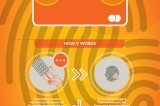 Mastercard_Biometric_Card_infographic_v6