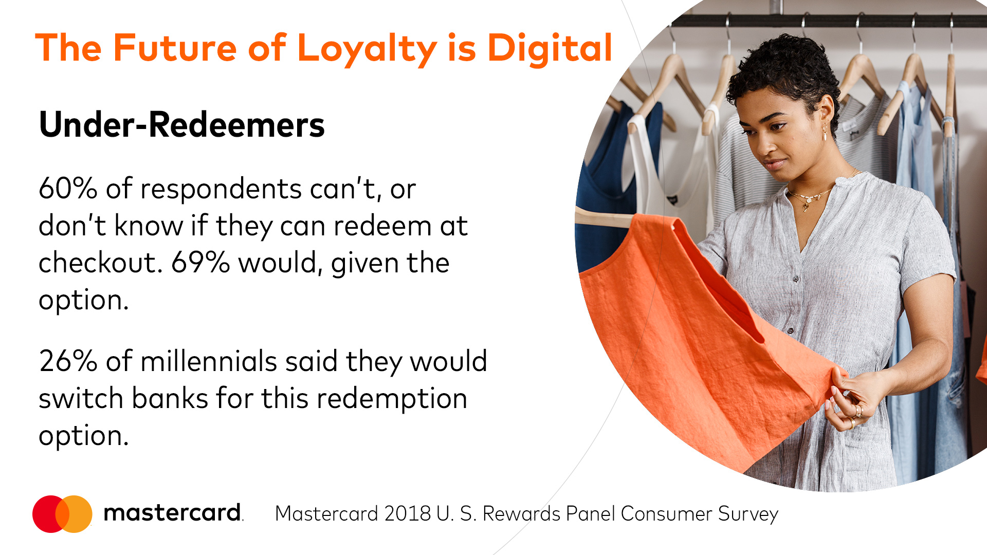 The Future of Loyalty is Digital